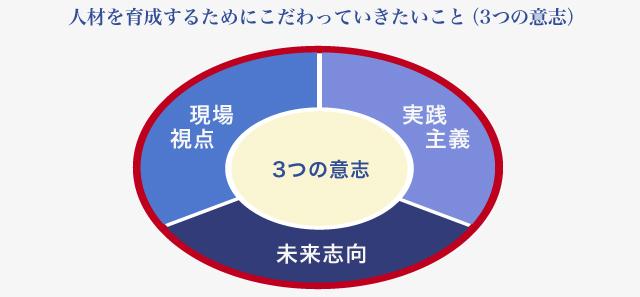 3_ishi